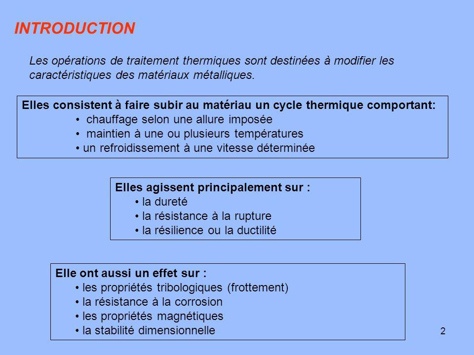 INTRODUCTION Les opérations de traitement thermiques sont destinées à modifier les caractéristiques des matériaux métalliques.