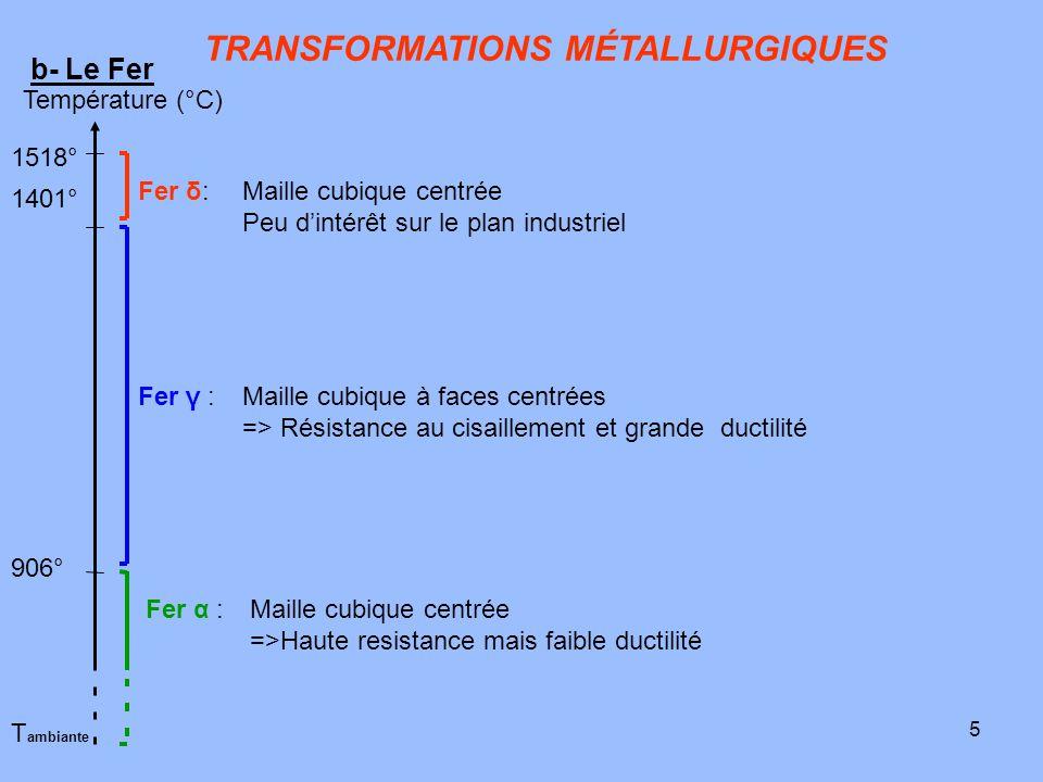 TRANSFORMATIONS MÉTALLURGIQUES