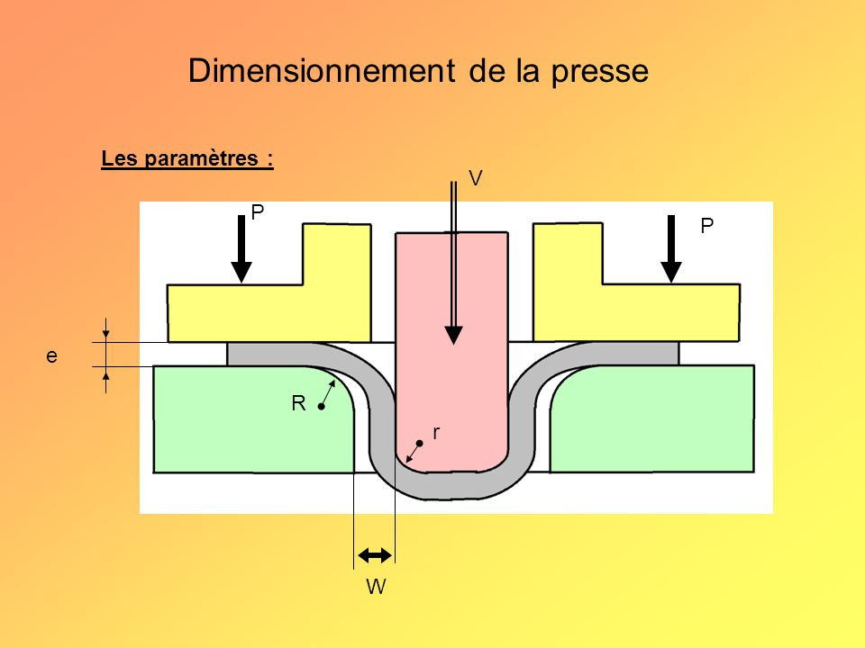 Dimensionnement de la presse