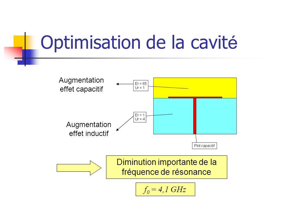 Optimisation de la cavité
