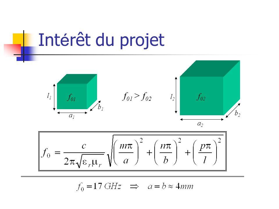 Intérêt du projet f02 a2 b2 l2 f01 a1 b1 l1 f01 > f02