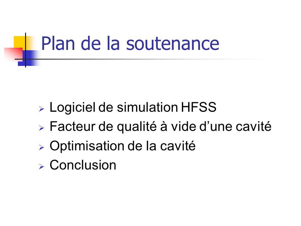 Plan de la soutenance Logiciel de simulation HFSS
