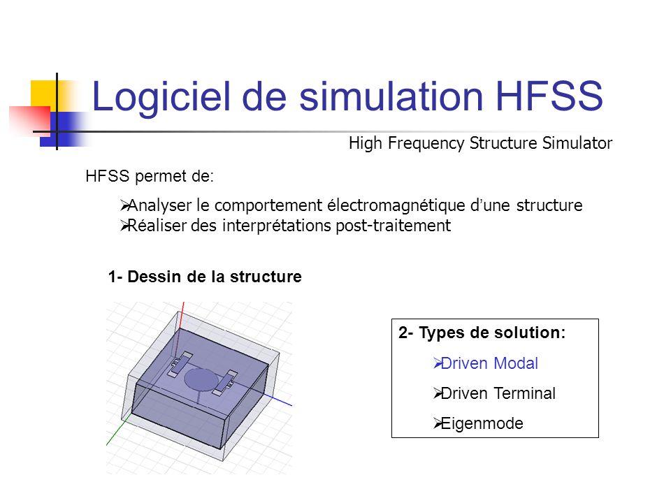 Logiciel de simulation HFSS