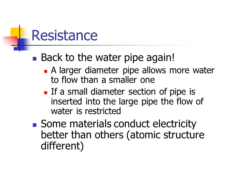 Resistance Back to the water pipe again!