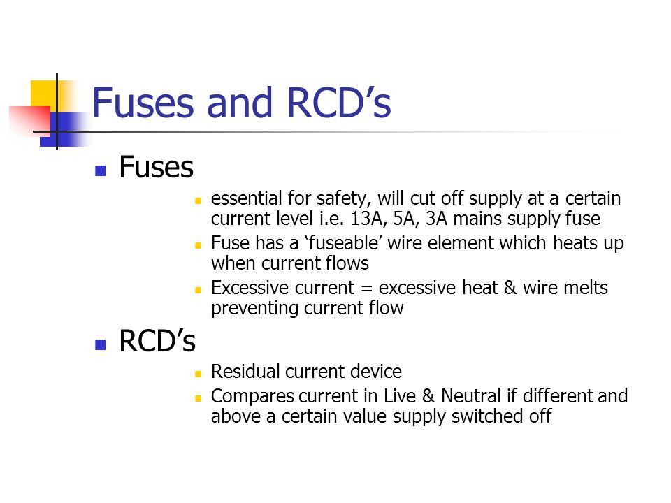 Fuses and RCD's Fuses RCD's