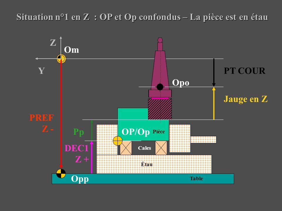 Situation n°1 en Z : OP et Op confondus – La pièce est en étau