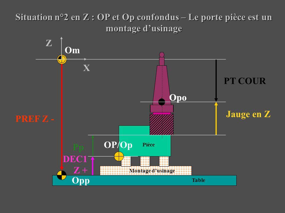 Situation n°2 en Z : OP et Op confondus – Le porte pièce est un montage d'usinage