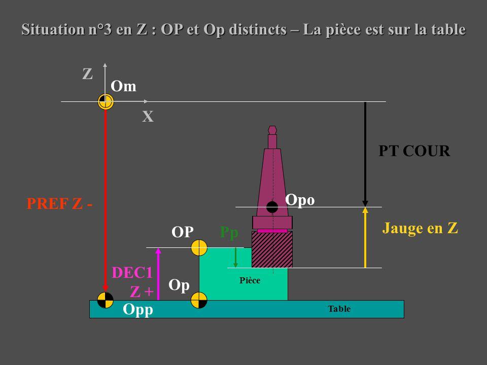 Situation n°3 en Z : OP et Op distincts – La pièce est sur la table