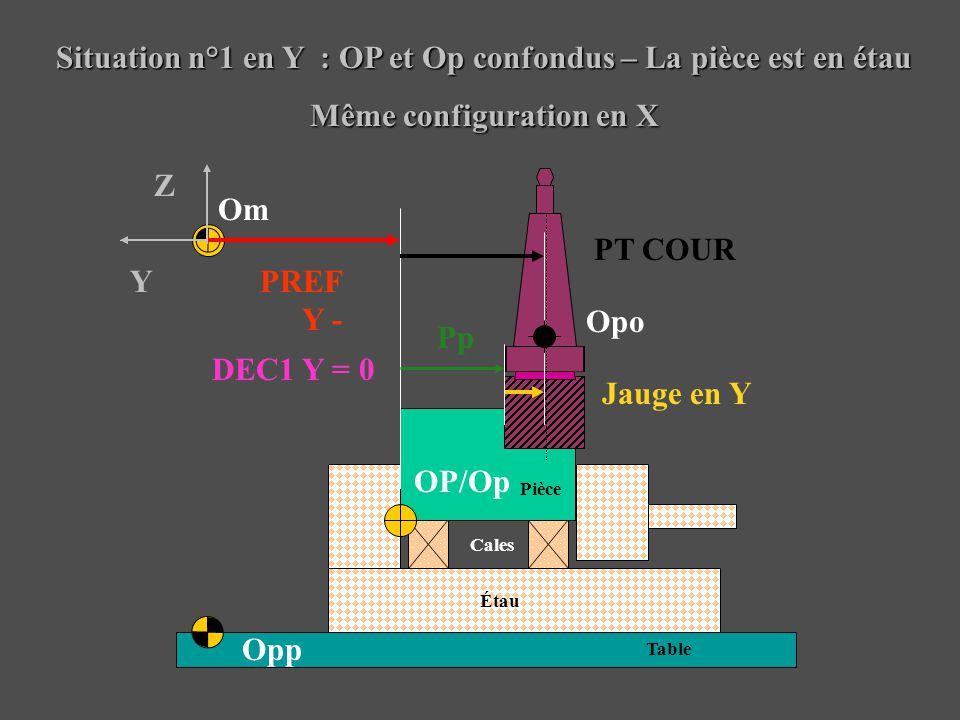 Situation n°1 en Y : OP et Op confondus – La pièce est en étau