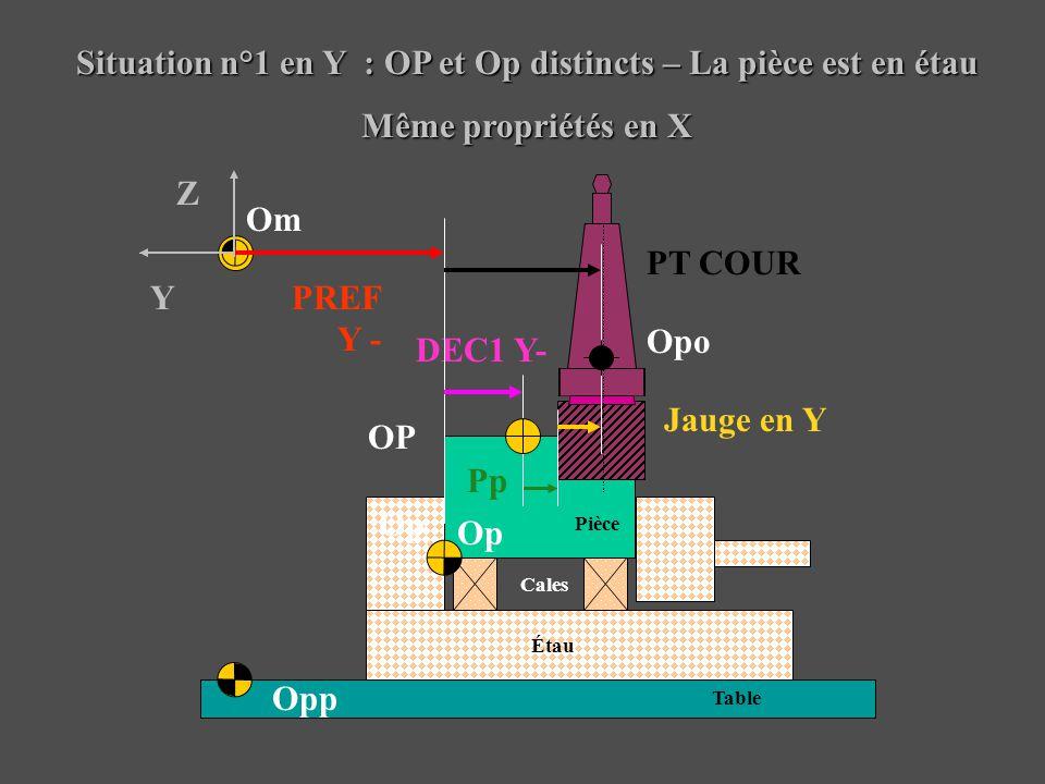 Situation n°1 en Y : OP et Op distincts – La pièce est en étau
