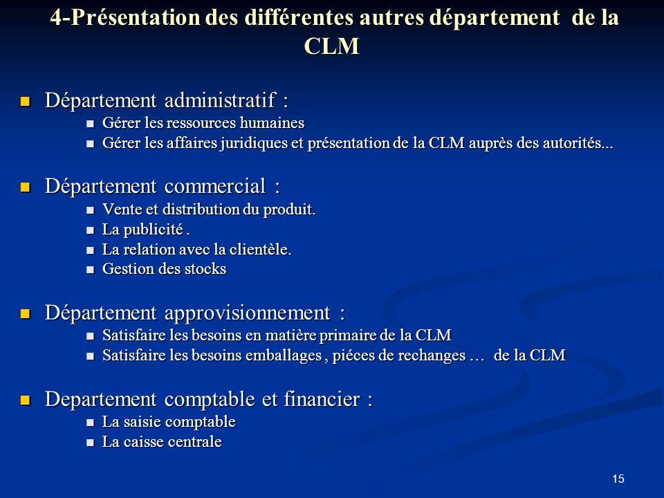 4-Présentation des différentes autres département de la CLM