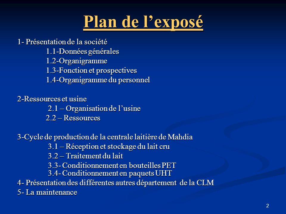 Plan de l'exposé 1- Présentation de la société 1.1-Données générales