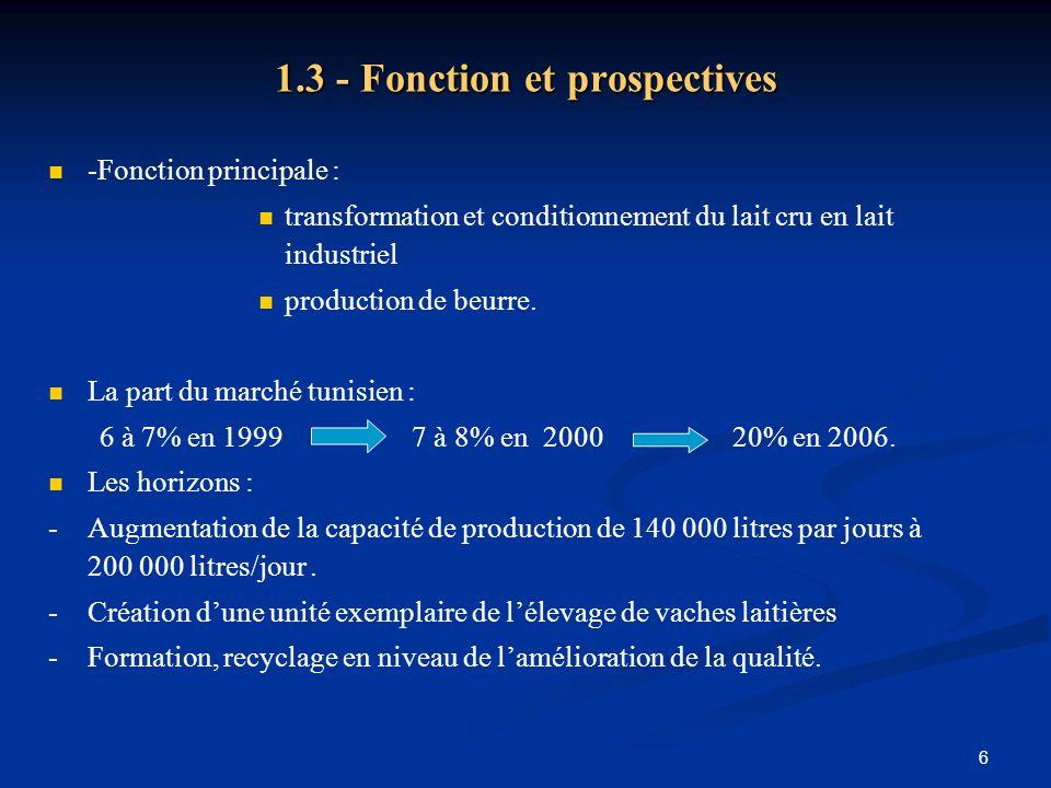 1.3 - Fonction et prospectives