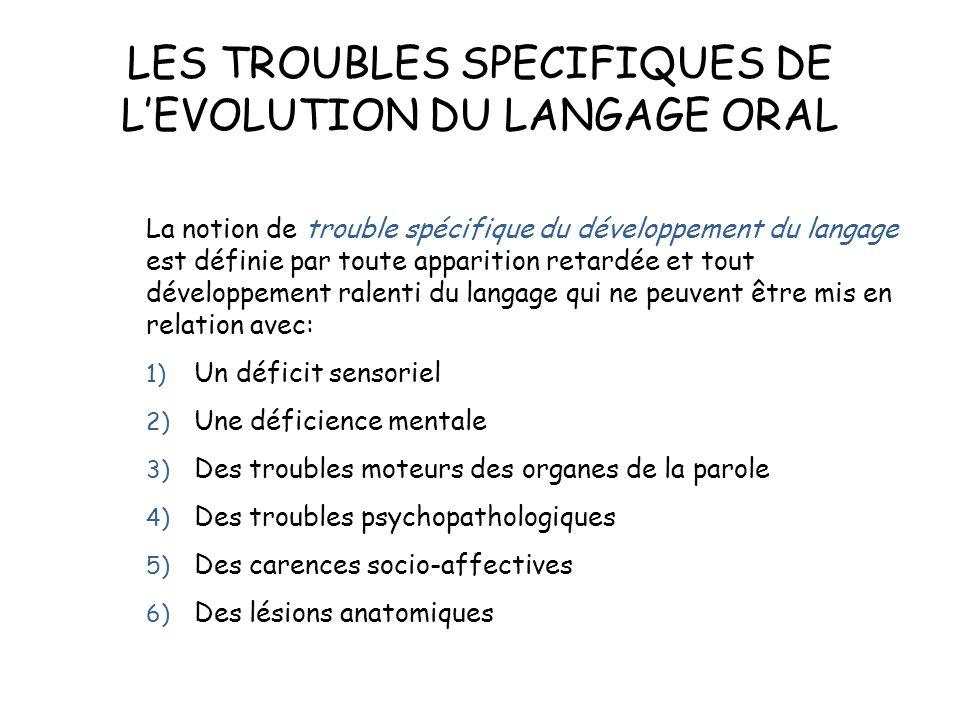 LES TROUBLES SPECIFIQUES DE L'EVOLUTION DU LANGAGE ORAL