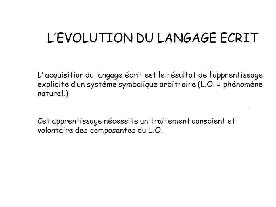 L'EVOLUTION DU LANGAGE ECRIT