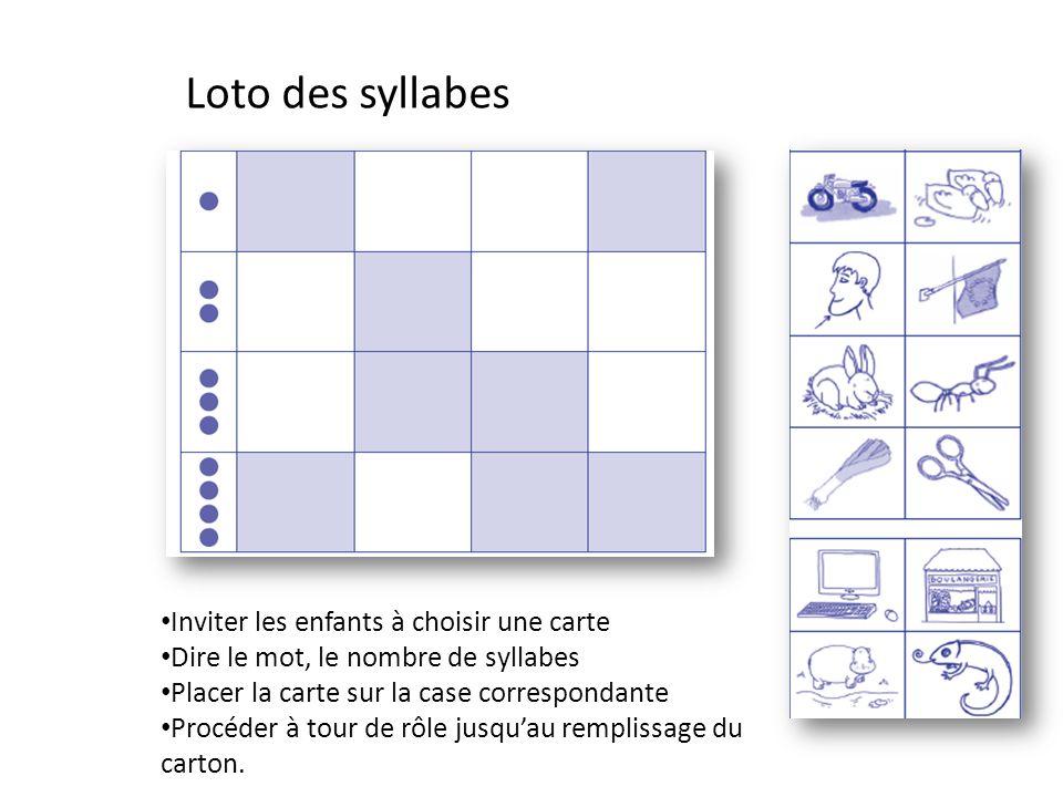 Loto des syllabes Inviter les enfants à choisir une carte