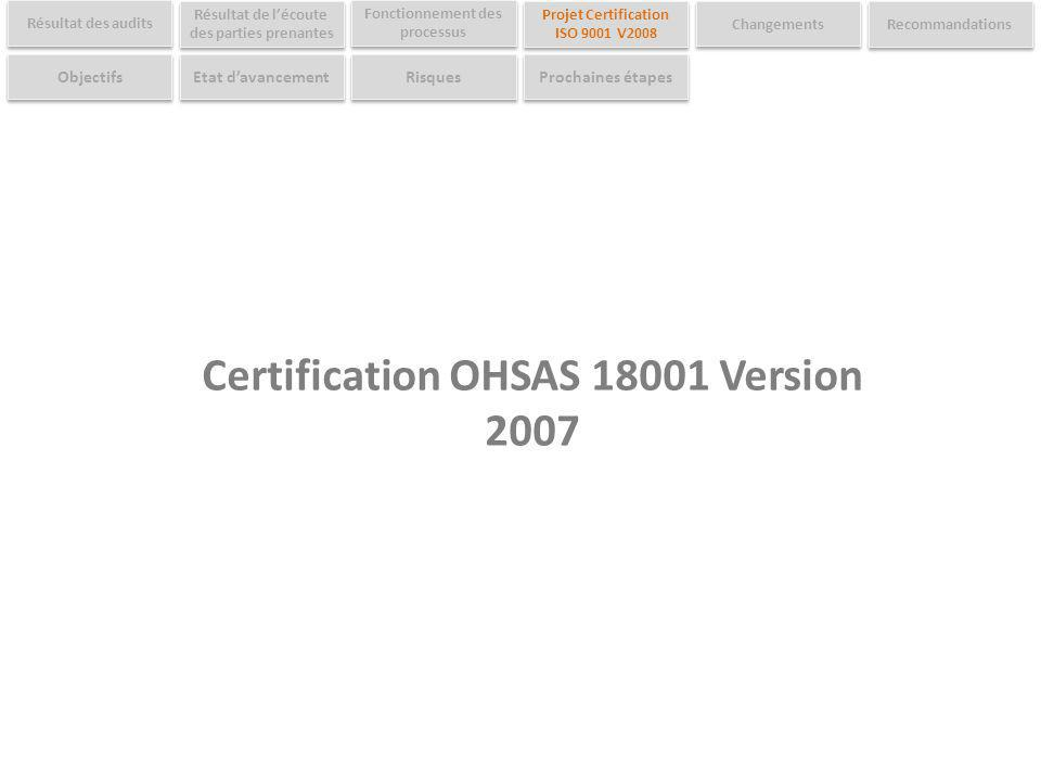 Certification OHSAS 18001 Version 2007