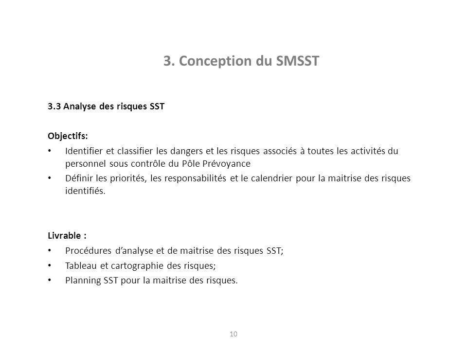 3. Conception du SMSST 3.3 Analyse des risques SST Objectifs: