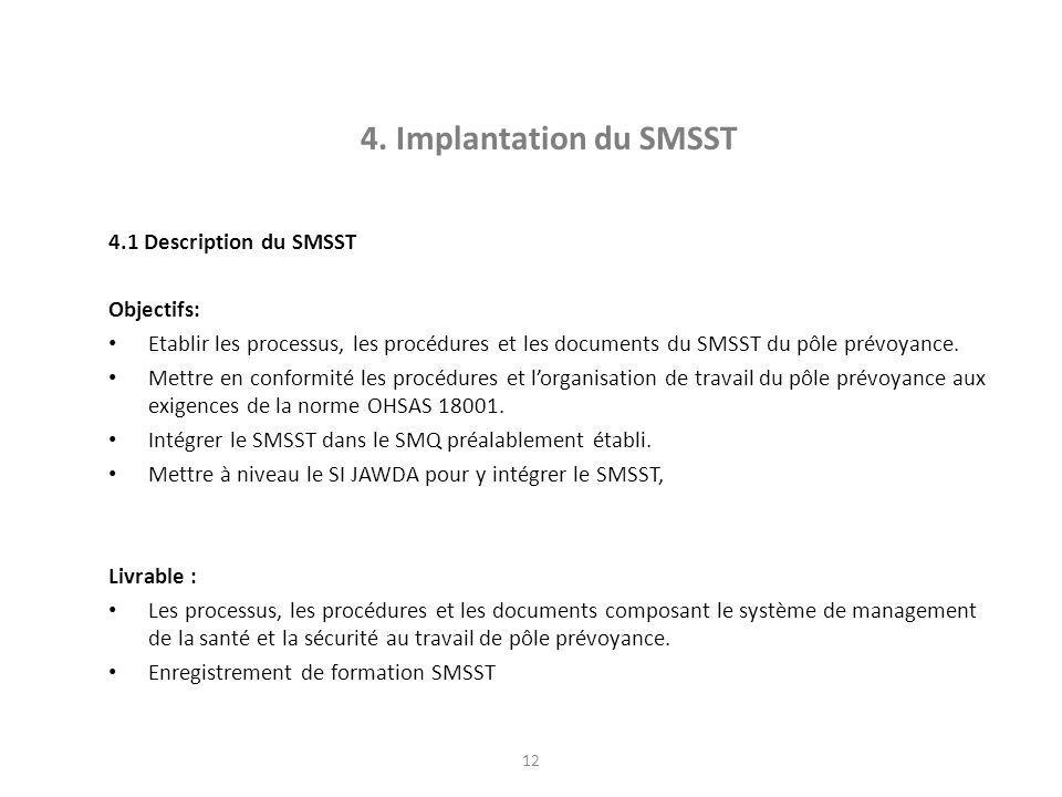 4. Implantation du SMSST 4.1 Description du SMSST Objectifs: