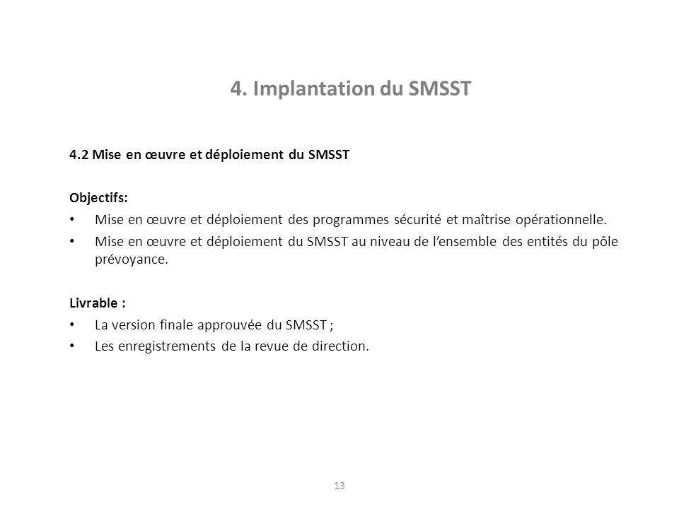 4. Implantation du SMSST 4.2 Mise en œuvre et déploiement du SMSST
