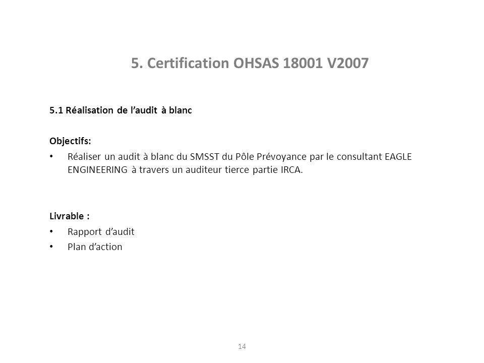 5. Certification OHSAS 18001 V2007 5.1 Réalisation de l'audit à blanc