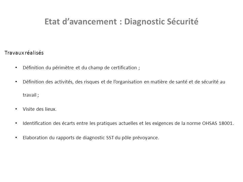 Etat d'avancement : Diagnostic Sécurité
