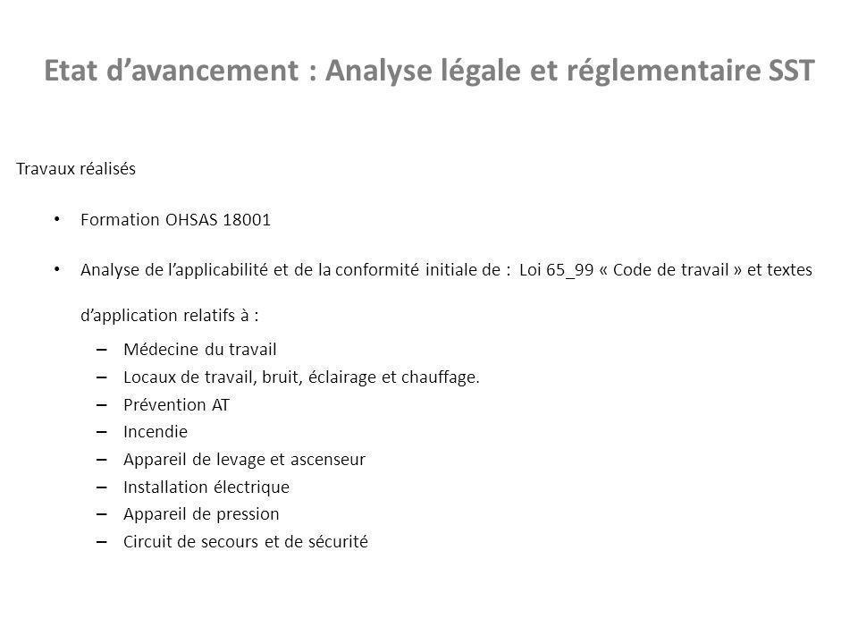Etat d'avancement : Analyse légale et réglementaire SST