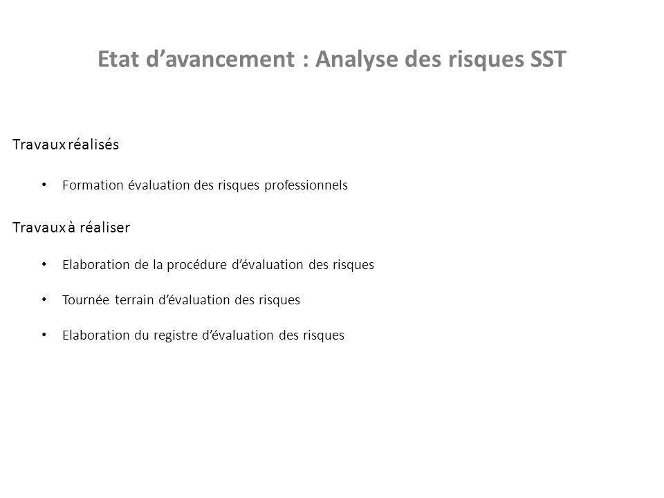 Etat d'avancement : Analyse des risques SST