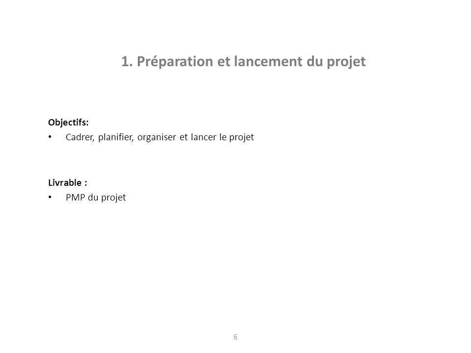 1. Préparation et lancement du projet