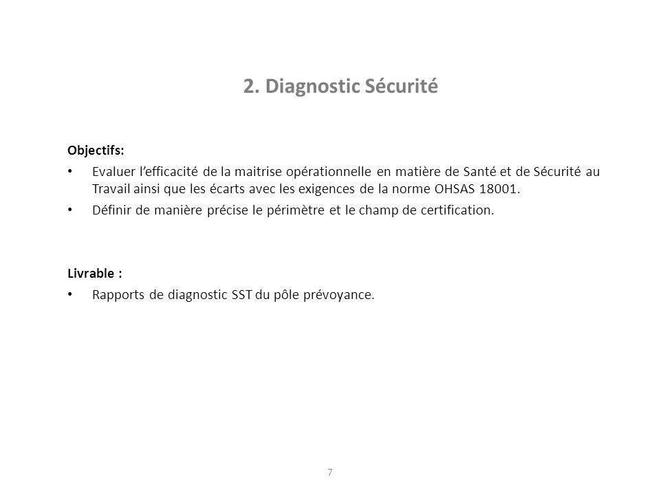 2. Diagnostic Sécurité Objectifs: