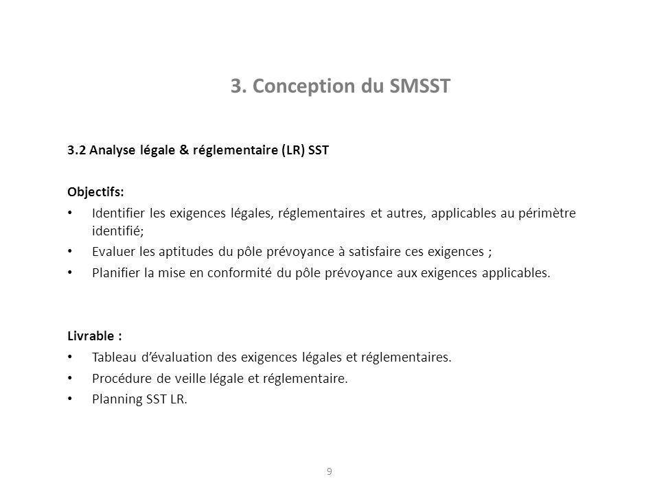 3. Conception du SMSST 3.2 Analyse légale & réglementaire (LR) SST
