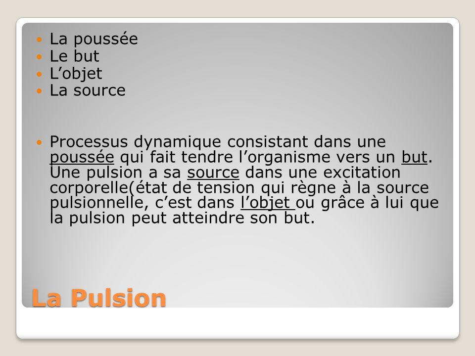 La Pulsion La poussée Le but L'objet La source