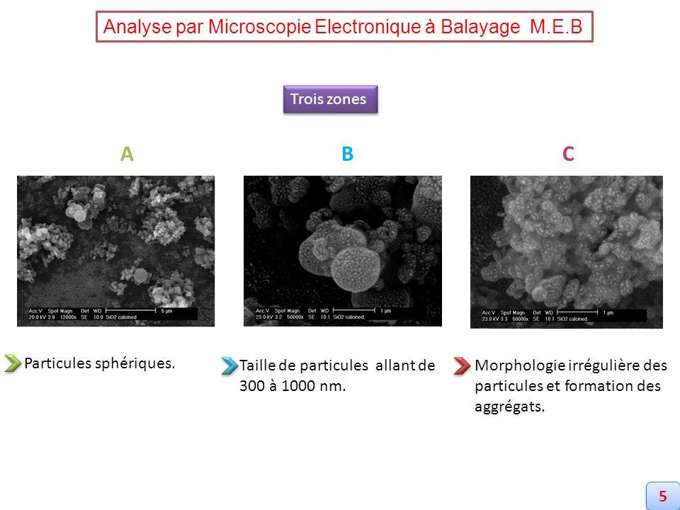 A B C Analyse par Microscopie Electronique à Balayage M.E.B