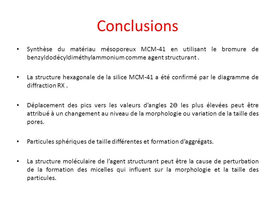 Conclusions Synthèse du matériau mésoporeux MCM-41 en utilisant le bromure de benzyldodécyldiméthylammonium comme agent structurant .