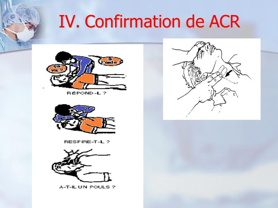 Confirmation de ACR