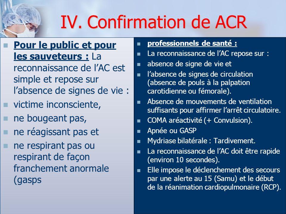 Confirmation de ACR Pour le public et pour les sauveteurs : La reconnaissance de l'AC est simple et repose sur l'absence de signes de vie :