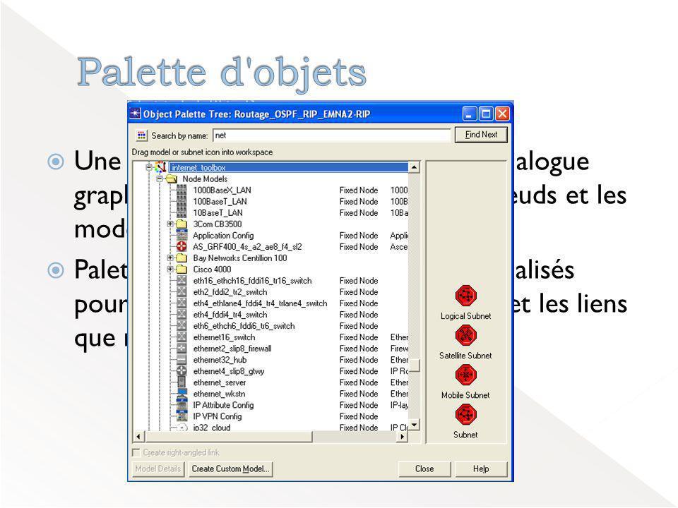 Palette d objets Une palette d objet est une boîte de dialogue graphique qui affiche un groupe de noeuds et les modèles de liaison.