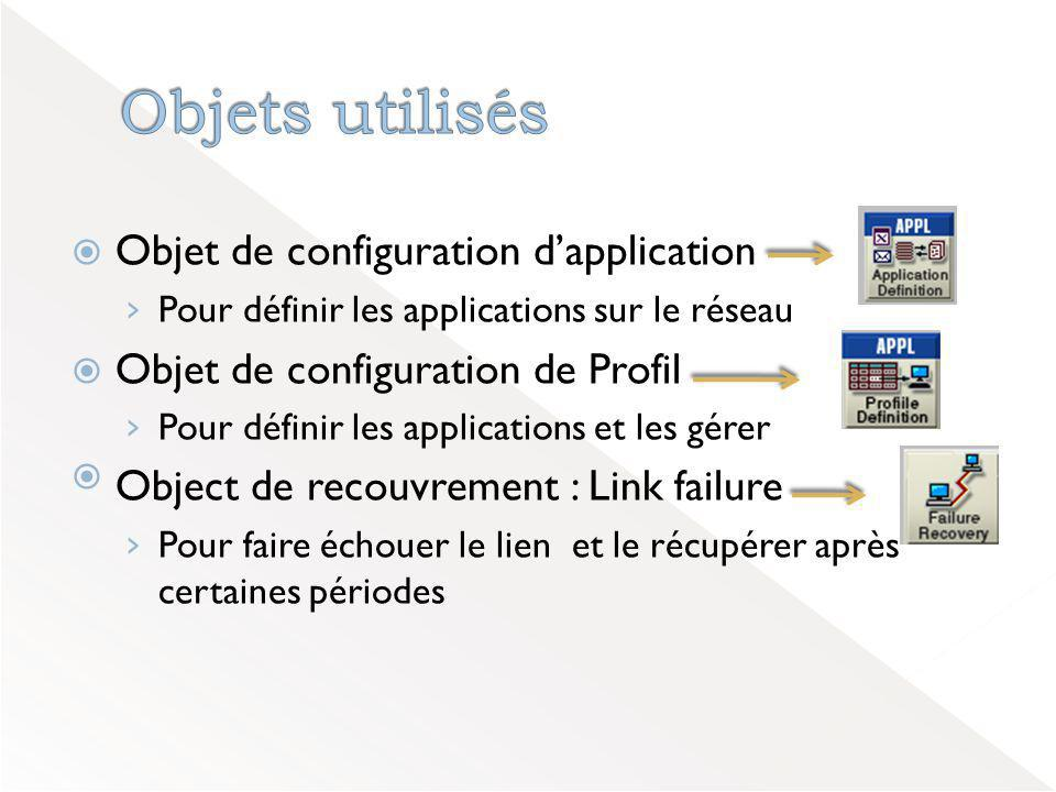 Objets utilisés Objet de configuration d'application