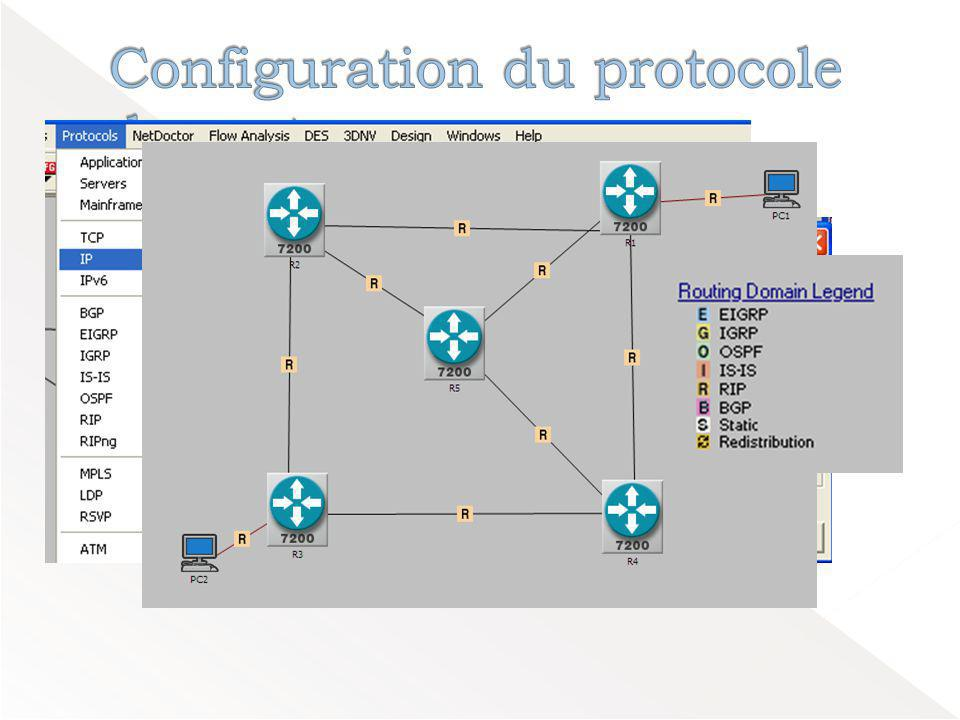 Configuration du protocole de routage