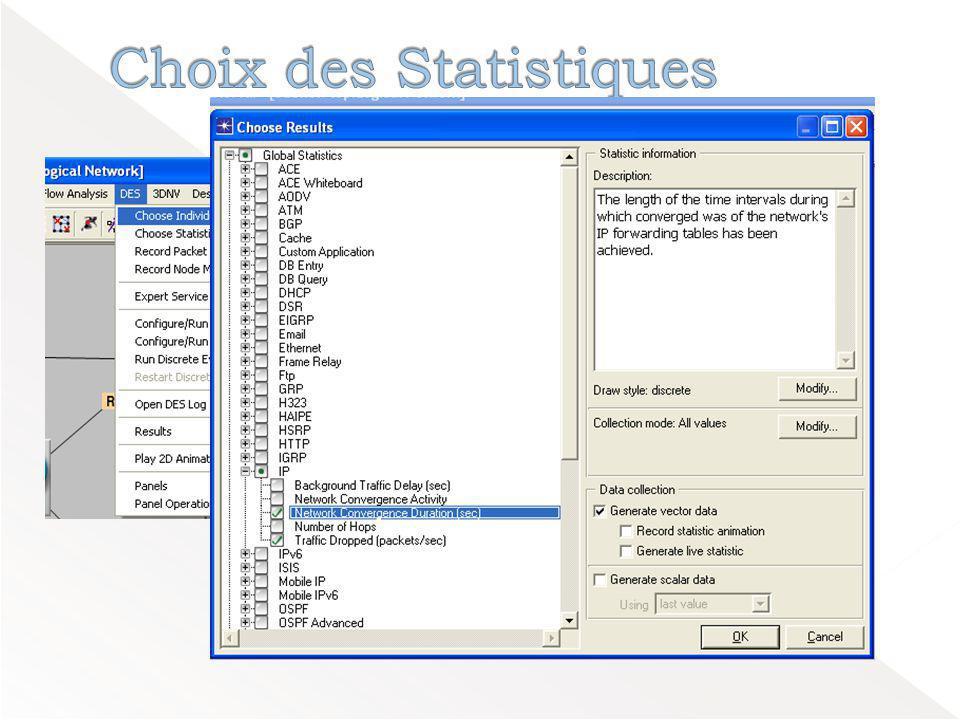 Choix des Statistiques
