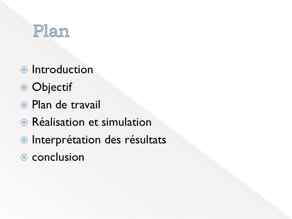 Plan Introduction Objectif Plan de travail Réalisation et simulation