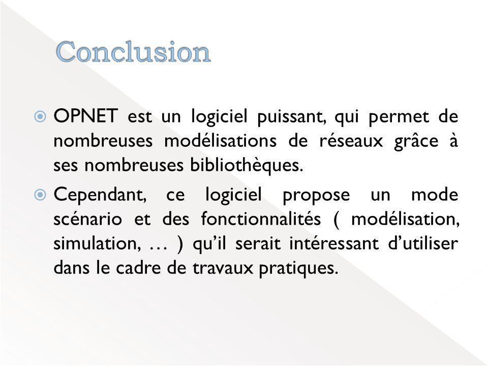 Conclusion OPNET est un logiciel puissant, qui permet de nombreuses modélisations de réseaux grâce à ses nombreuses bibliothèques.