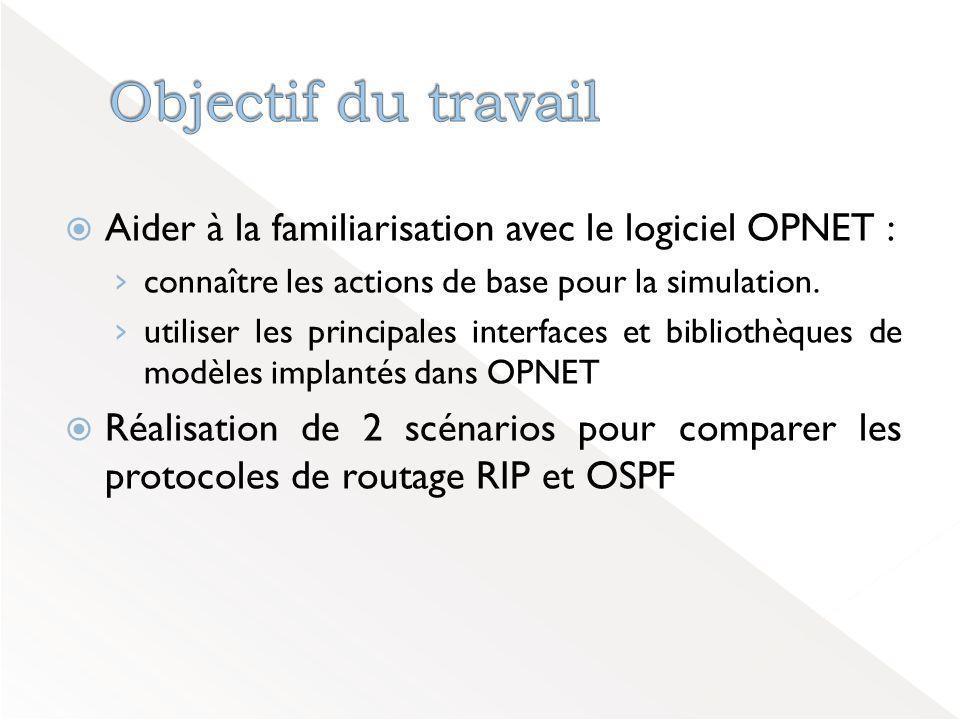 Objectif du travail Aider à la familiarisation avec le logiciel OPNET : connaître les actions de base pour la simulation.