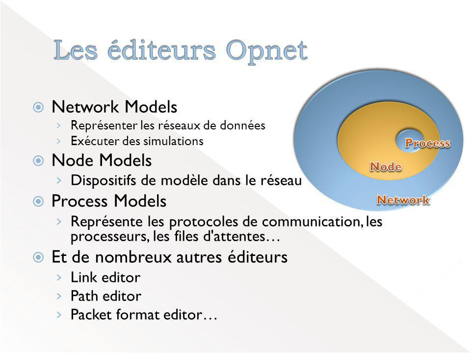 Les éditeurs Opnet Network Models Node Models Process Models