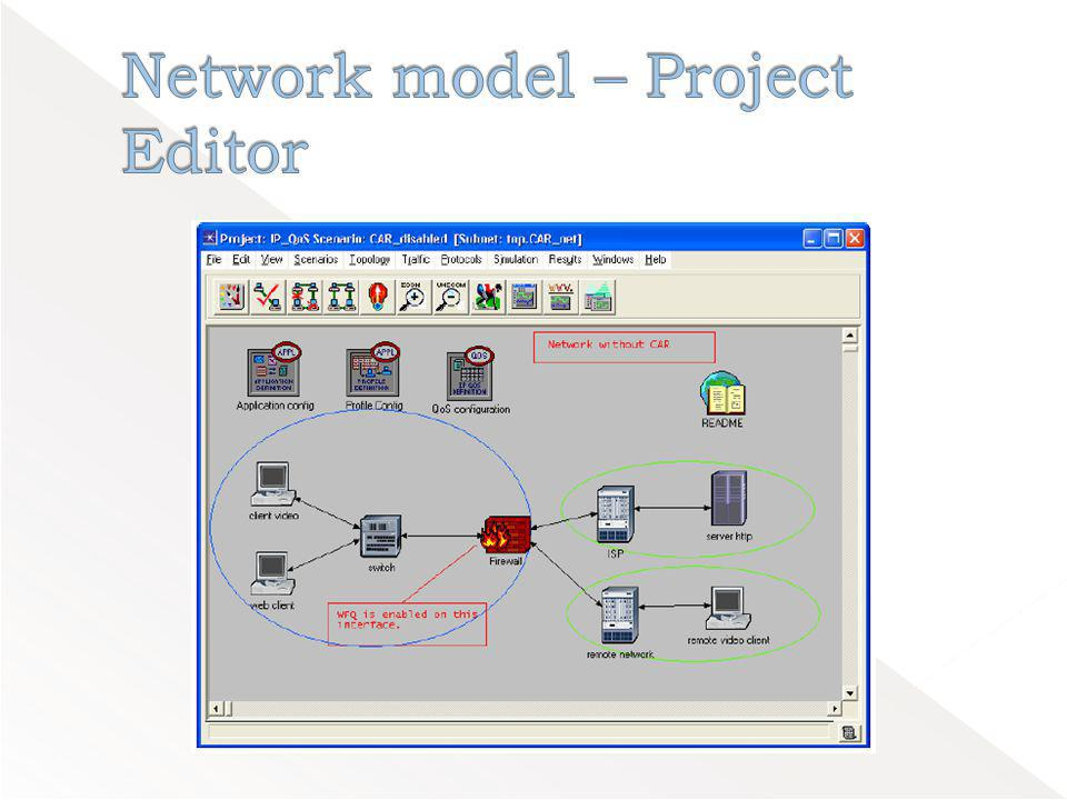 Network model – Project Editor