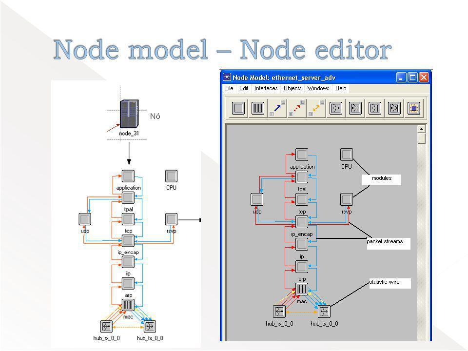 Node model – Node editor