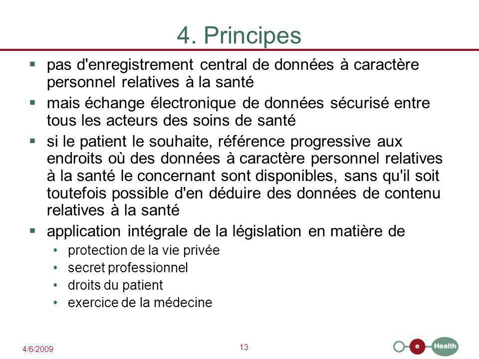 4. Principes pas d enregistrement central de données à caractère personnel relatives à la santé.