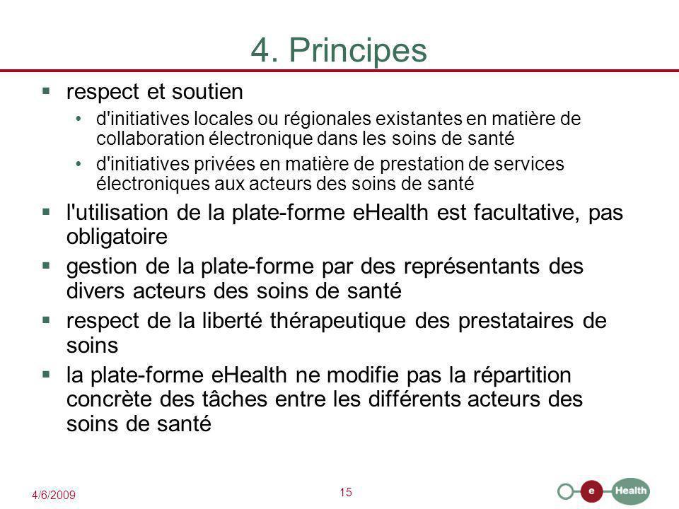 4. Principes respect et soutien