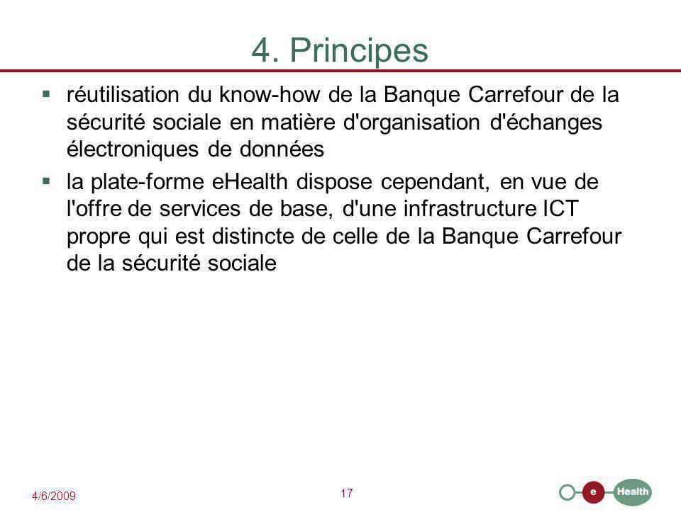 4. Principes réutilisation du know-how de la Banque Carrefour de la sécurité sociale en matière d organisation d échanges électroniques de données.