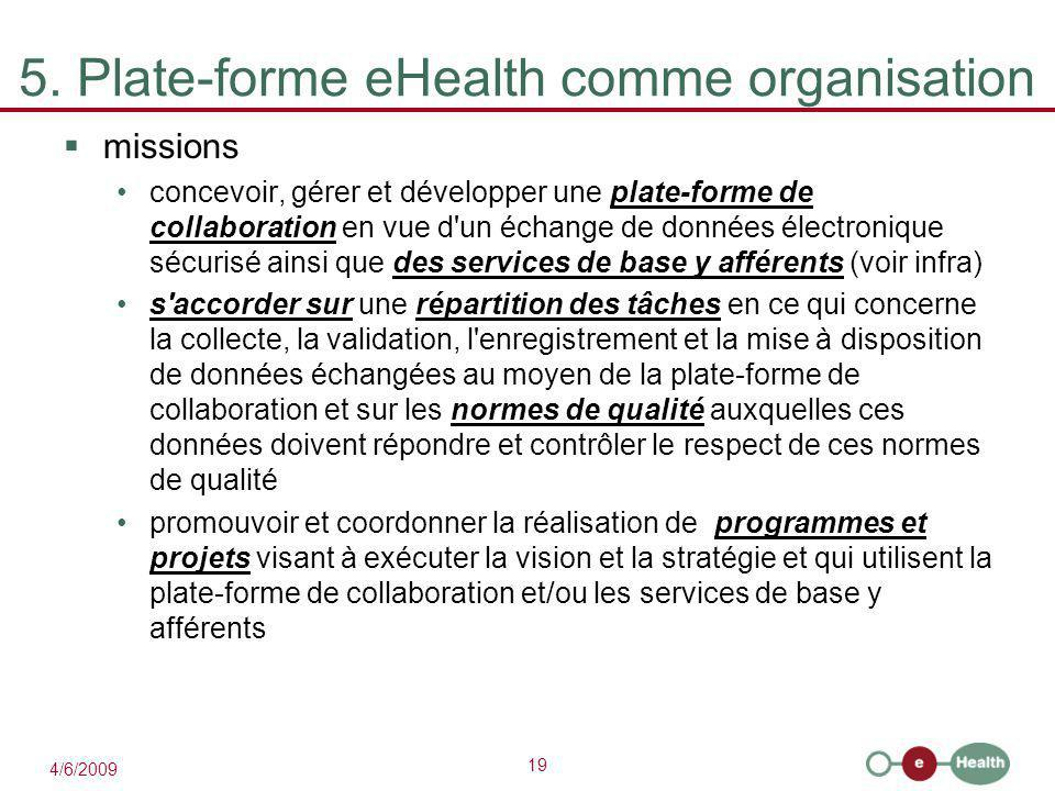 5. Plate-forme eHealth comme organisation